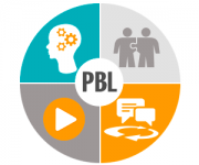 Project-Based Learning: A Case Study